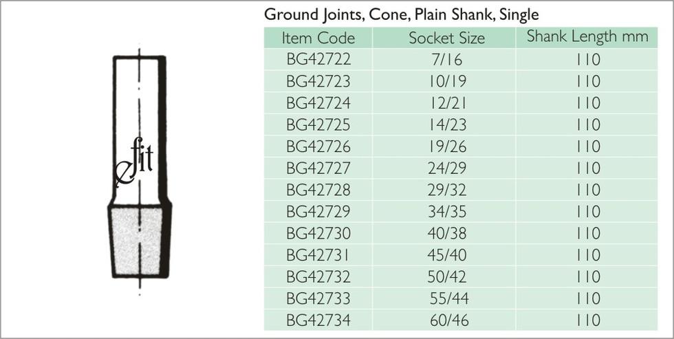 35-3 GORUND JOINTS, CONE, PLAIN SHANK, S