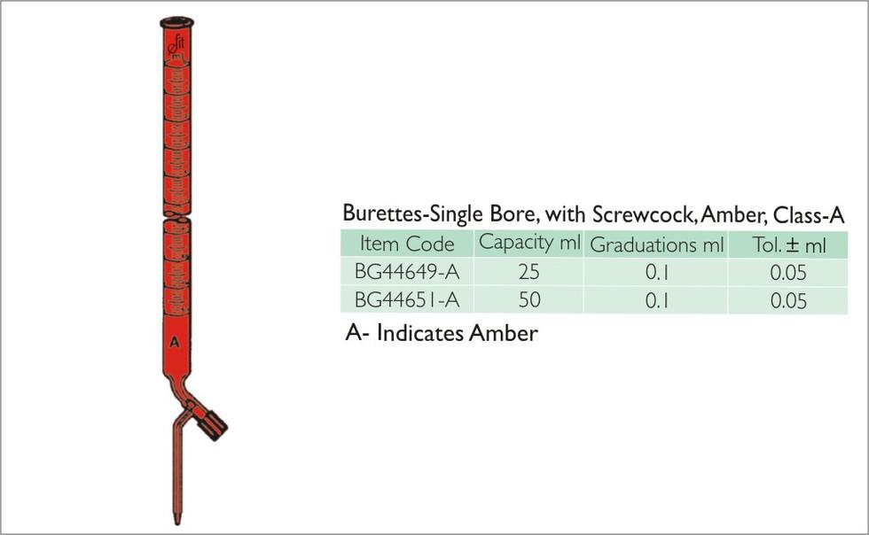 54-8 BURETTES, SINGLE BORE WITH SCREWCOC