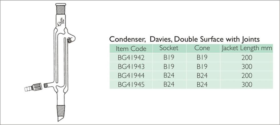 12-3 CONDENSER, DAVIES, DOUBLE SURFACE W