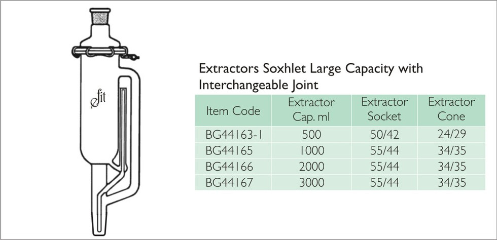 52-4 EXTACTOR SOXHELT LARGE CAPACITY INT