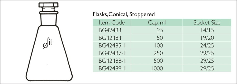 24-7 FLASKS,CONICAL, STOPPERED.jpg