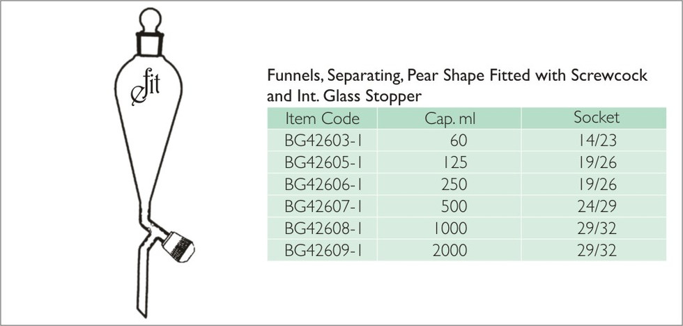 34-3 FUNNEL, SEPARATING, PEAR SHAPE, FIT