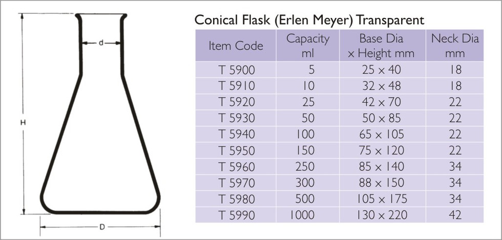 Conical Flask Erlenmeyer