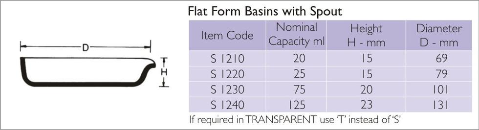 Flat Form Basins