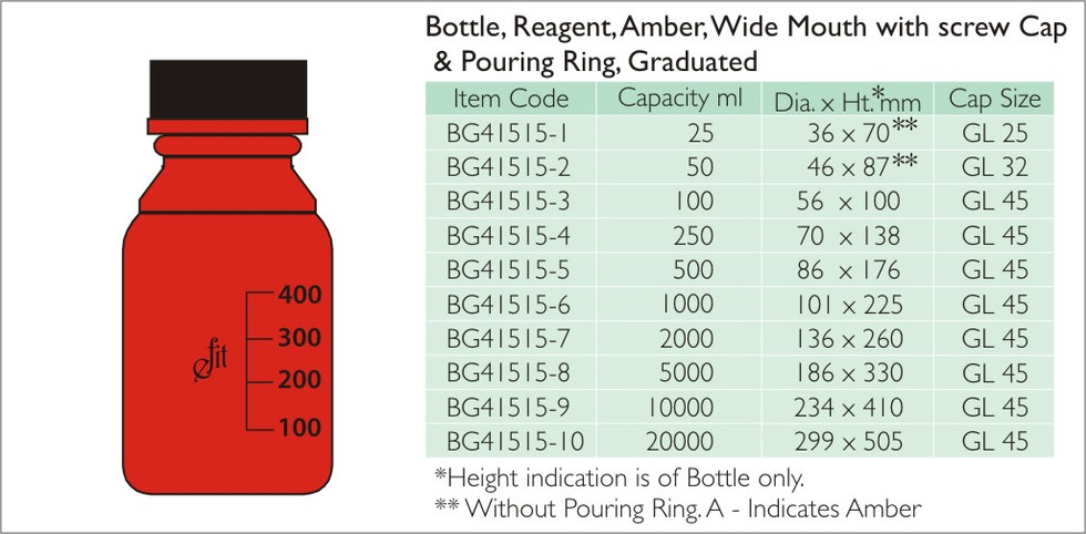 6-4 BOTTLE, REAGENT, AMBER, WIDE MOUTH W