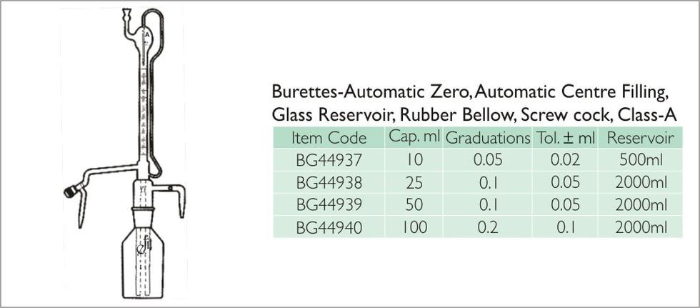 57-6 BURETTES, AUTOMATIC, SCREW CAP CLAS