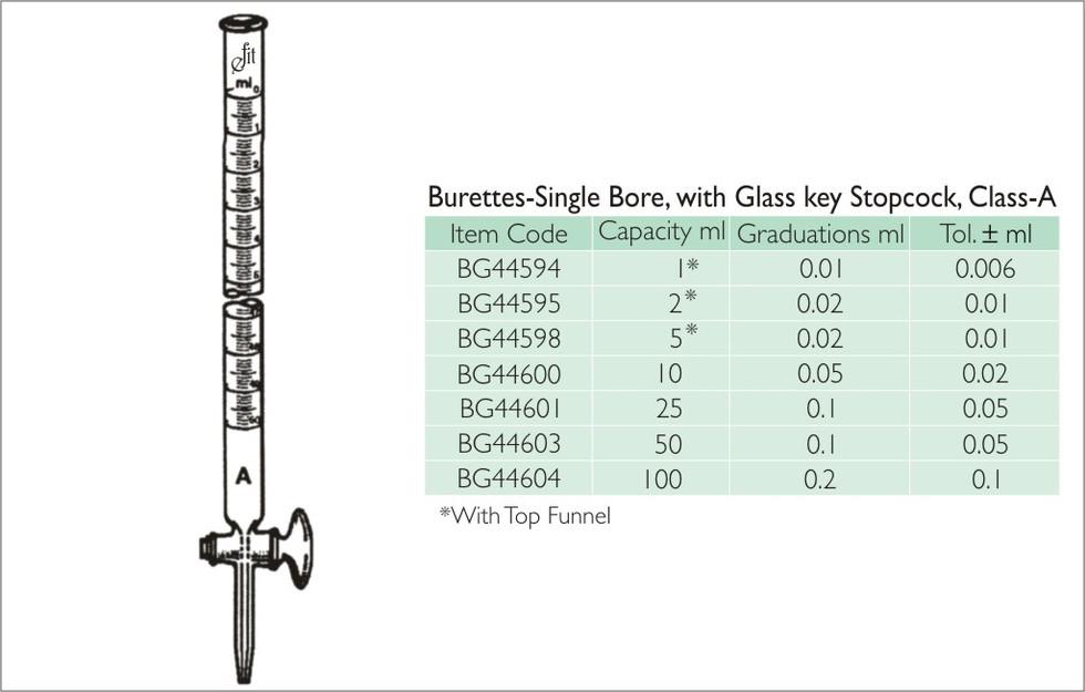 54-2 BURETTES, SINGLE BORE WITH GLASS KE