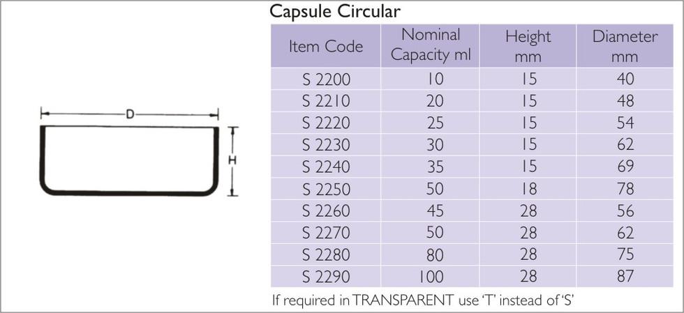 Circular Capsule