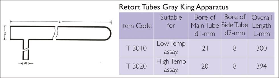 Retort Tube