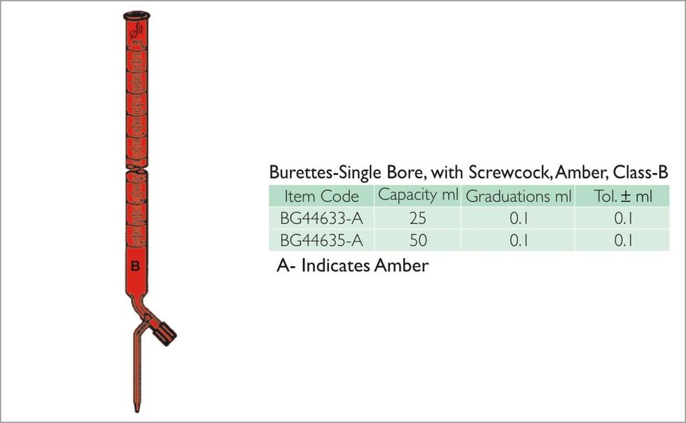 54-7 BURETTES, SINGLE BORE WITH SCREWCOC
