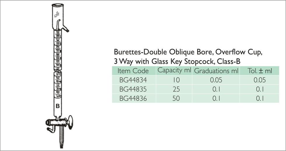 56-1 BURETTES, DOUBLE OBLIQUE BORE, OVER