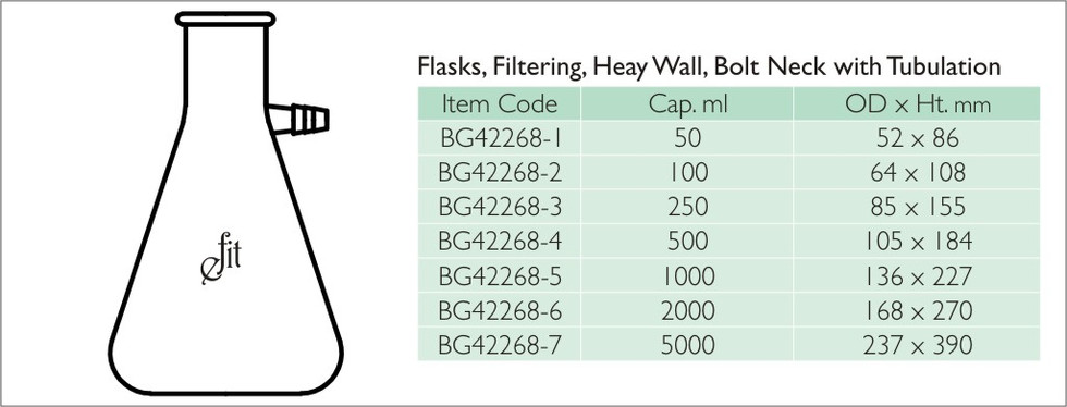 25-2 FLASKS, FILTERING, HEAY WALL, BOLT