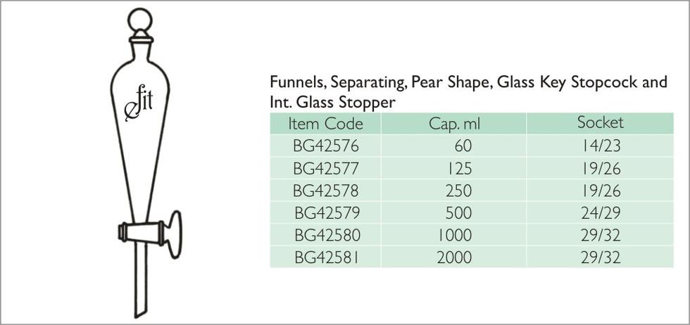 34-1 FUNNELS, SEPARATING, PEAR SHAPE, GL