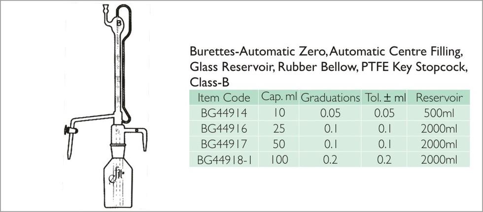 57-3 BURETTES, AUTOMATIC, PTFE KEY CLASS