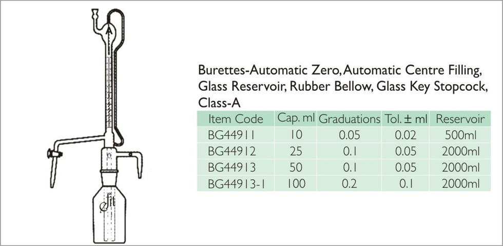 57-2 BURETTES, AUTOMATIC, GLASSKEY CLASS
