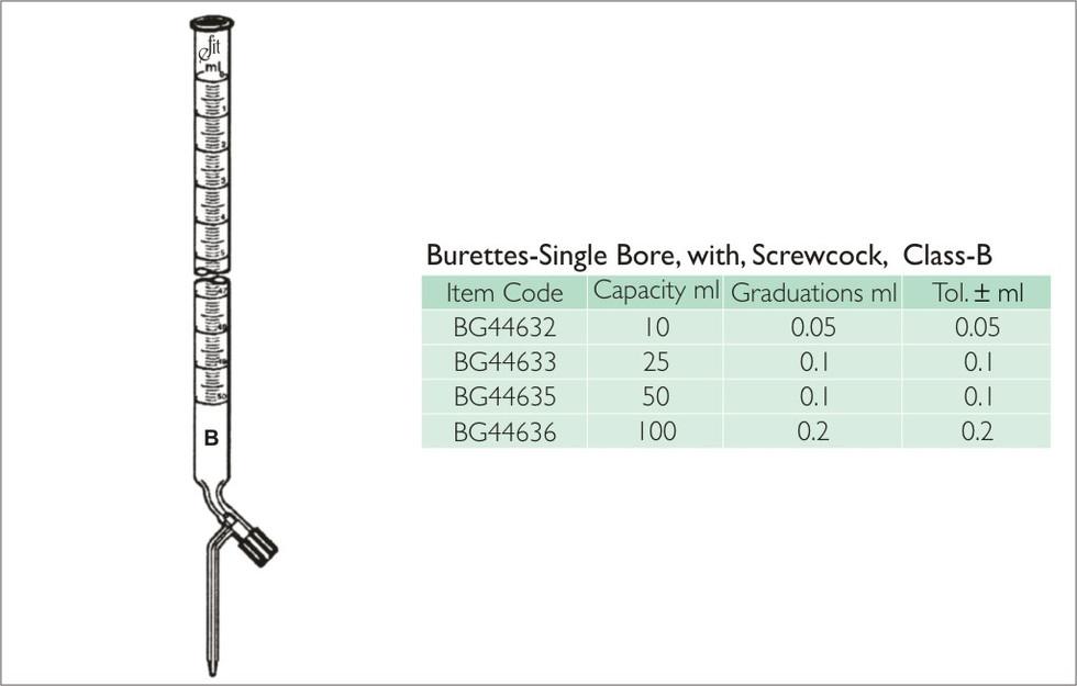 54-3 BURETTES, SINGLE BORE WITH SCREWCOC
