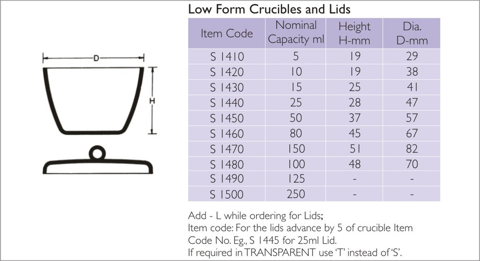 Low Form Crucible