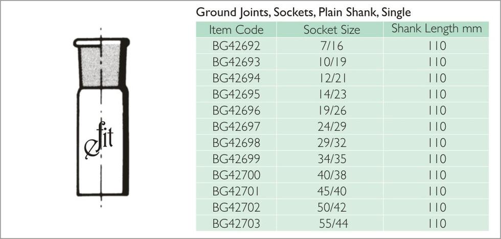 35-1 GROUND JOINTS, SOCKETETS, PLAIN SHA