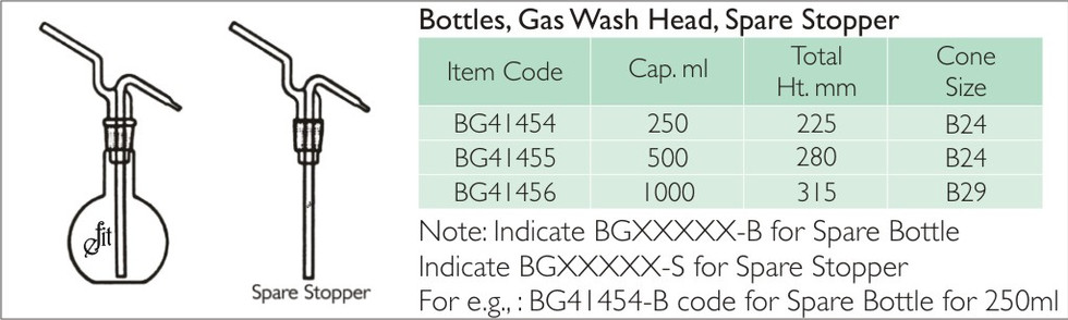 9-1 BOTTLES, GAS WASH HEAD, SPARE STOPPE