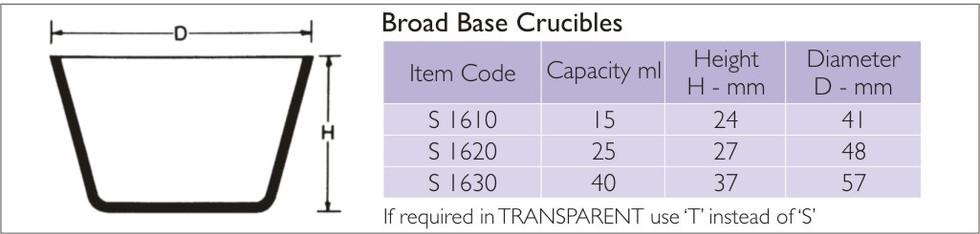 Broad Base Crucible