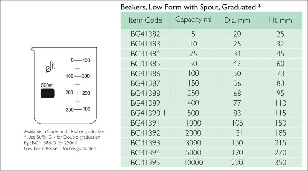 1-1 BEAKER, LOW FORM BEAKER.jpg