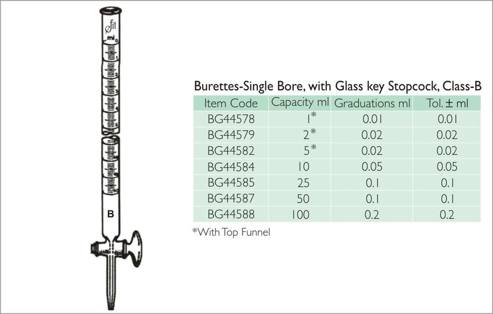 54-1 BURETTES, SINGLE BORE WITH GLASS KE