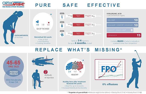 Orthovisc_Infographic_R1.jpg