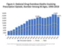 Opioid graph 3.jpg