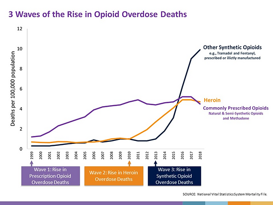 opioid graph 1.png