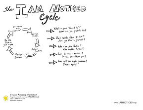 cycle interactive worksheet.jpg
