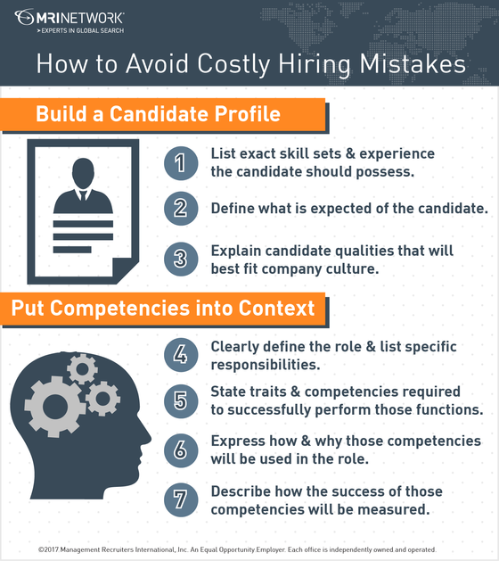 How to Avoid Making Costly Hiring Mistakes