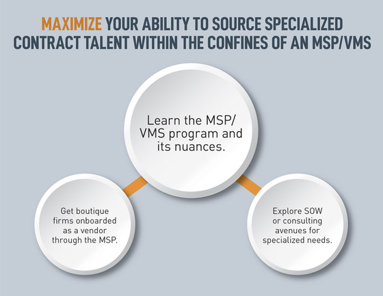 3 Steps to Sourcing Contract Talent, Even When Going Through an MSP/VMS
