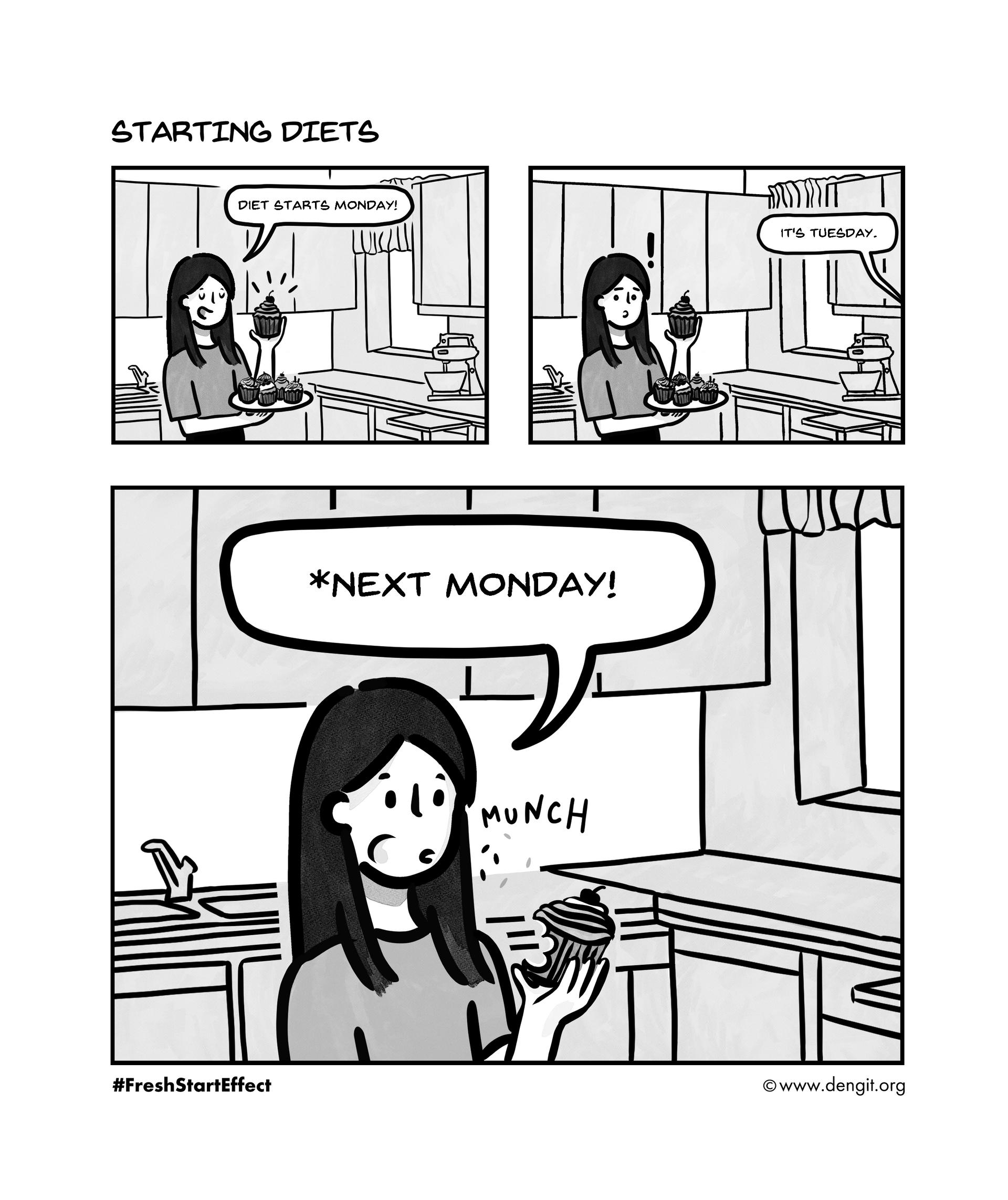 Starting Diets