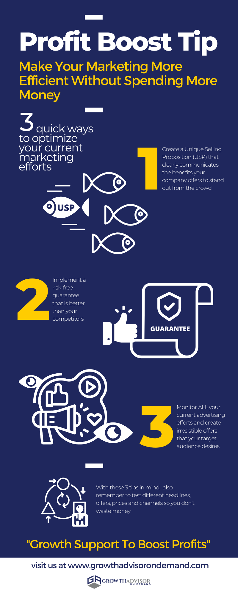 Profit Boost Tip Infographic #2
