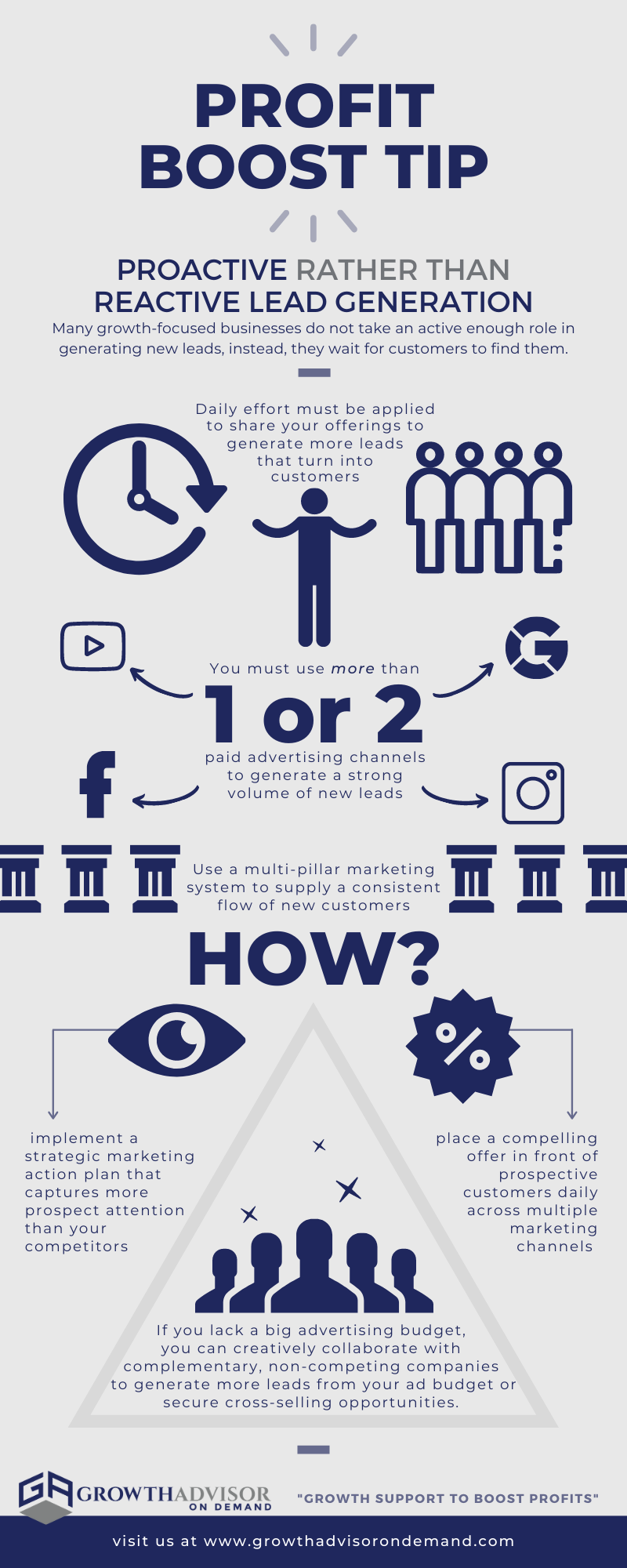 Profit Boost Tip Infographic #1