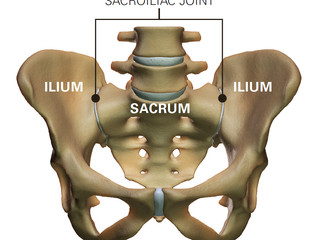 Do you suffer with Sacroiliac Dysfunction?