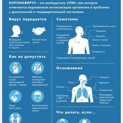 С 17 марта в НКМЦ им. З.И. Круглой введены дополнительные меры защиты.
