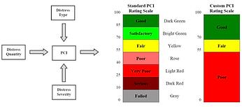 Pavement-Condition-Index-PCI-ranges-27.p