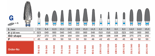 Burs - Carbide Cutters Cross Cut HP
