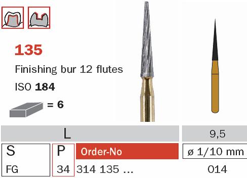 Burs - Carbide RA - Finishing & Trimming FG 12 Flutes (014) - Pkt/5