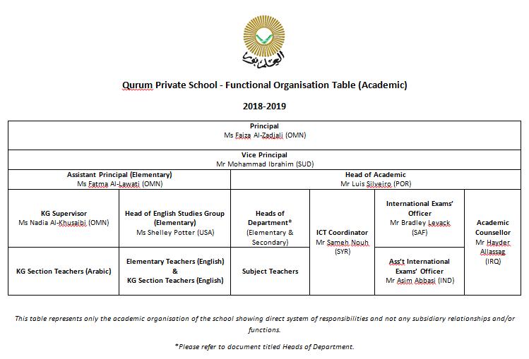 Academic Chart.PNG