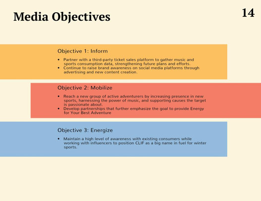 Media Objectives