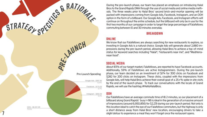 Launch Strategy