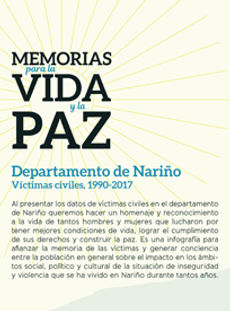 Infografía_Memorias_Narino.jpg