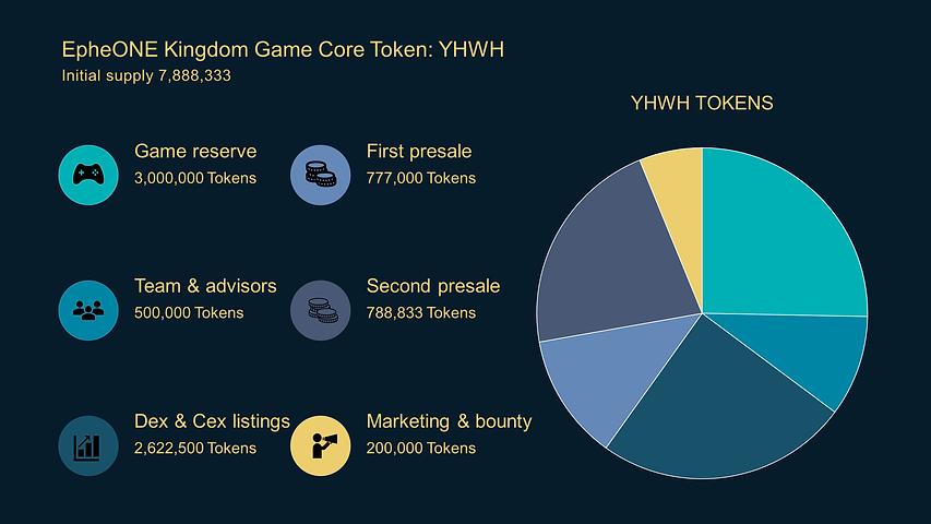 EpheONE core token.png