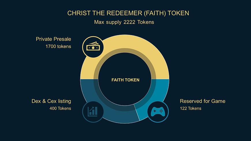 faith token.png