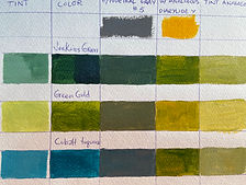 acrylic green chart