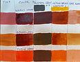 acrylic orange chart