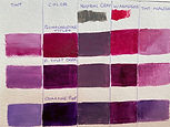 acrylic purple chart