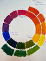 acrylic modern color wheel